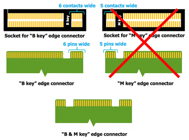 Adaptador USB 3.0 a NVMe SATA tipo B o B+M